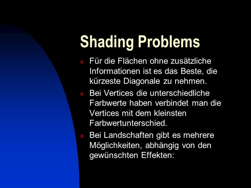 Shading Problems Für die Flächen ohne zusätzliche Informationen ist es das Beste, die kürzeste Diagonale zu nehmen.