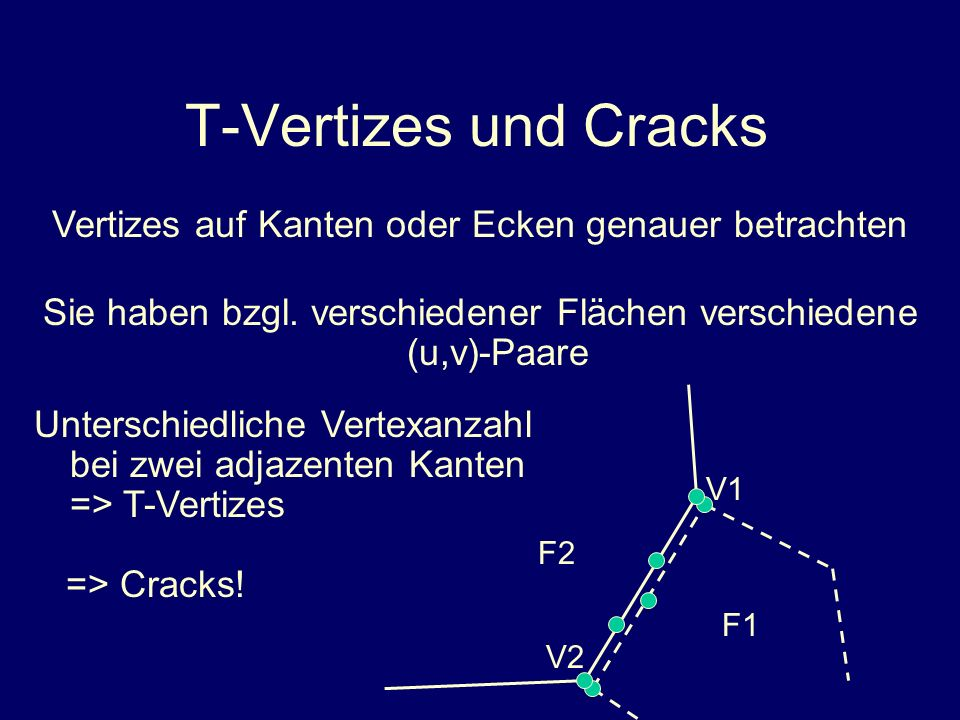 T-Vertizes und Cracks Vertizes auf Kanten oder Ecken genauer betrachten. Sie haben bzgl. verschiedener Flächen verschiedene (u,v)-Paare.