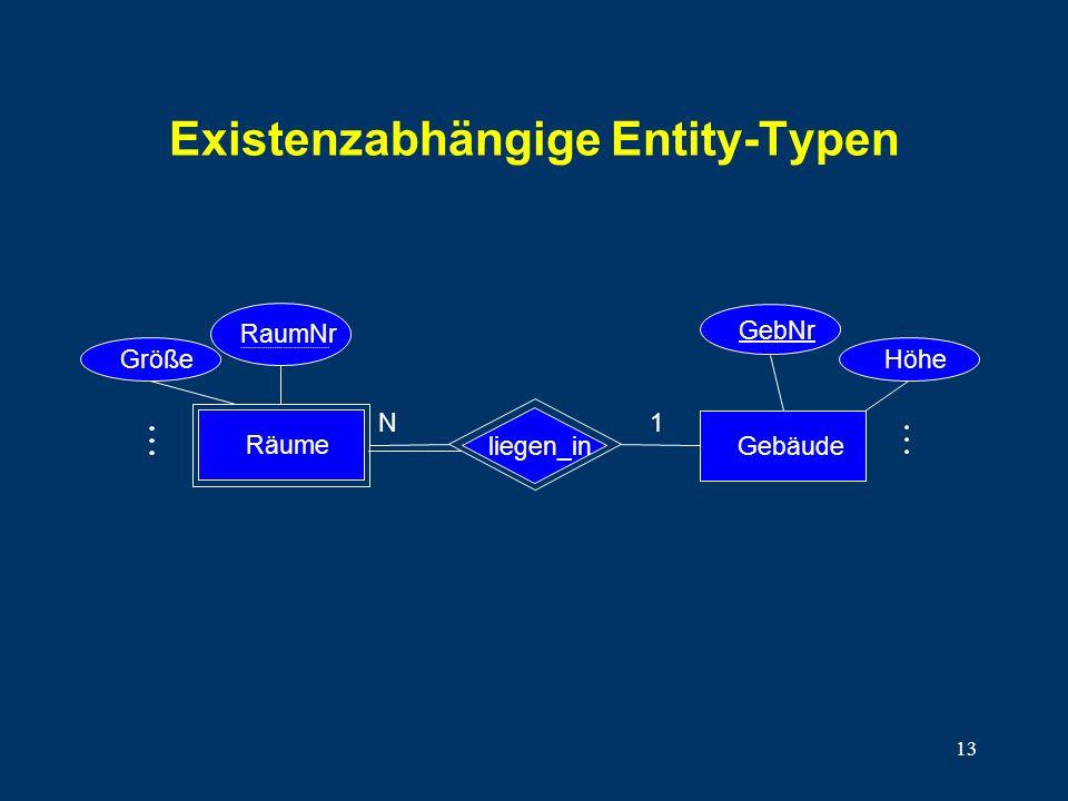 Existenzabhängige Entity-Typen
