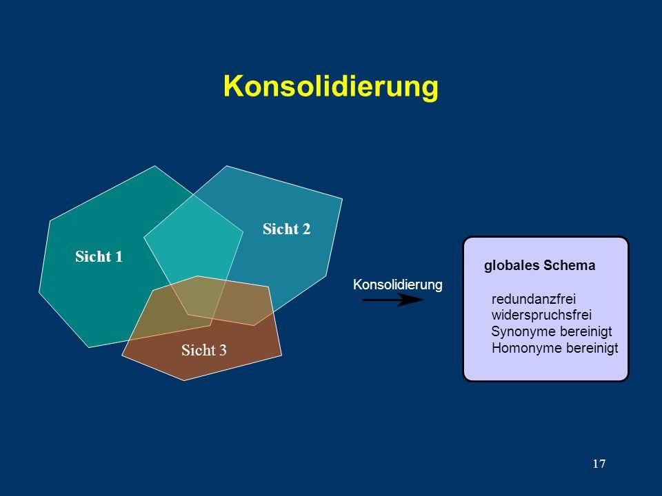 Konsolidierung Sicht 2 Sicht 1 Sicht 3 globales Schema Konsolidierung