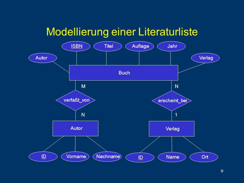 Modellierung einer Literaturliste