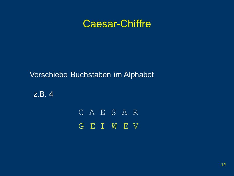 Caesar-Chiffre C A E S A R G E I W E V