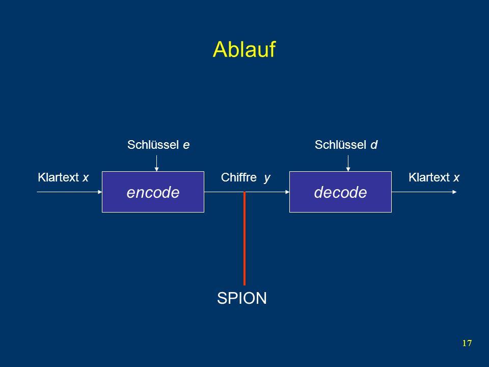 Ablauf encode decode SPION Schlüssel e Schlüssel d Klartext x
