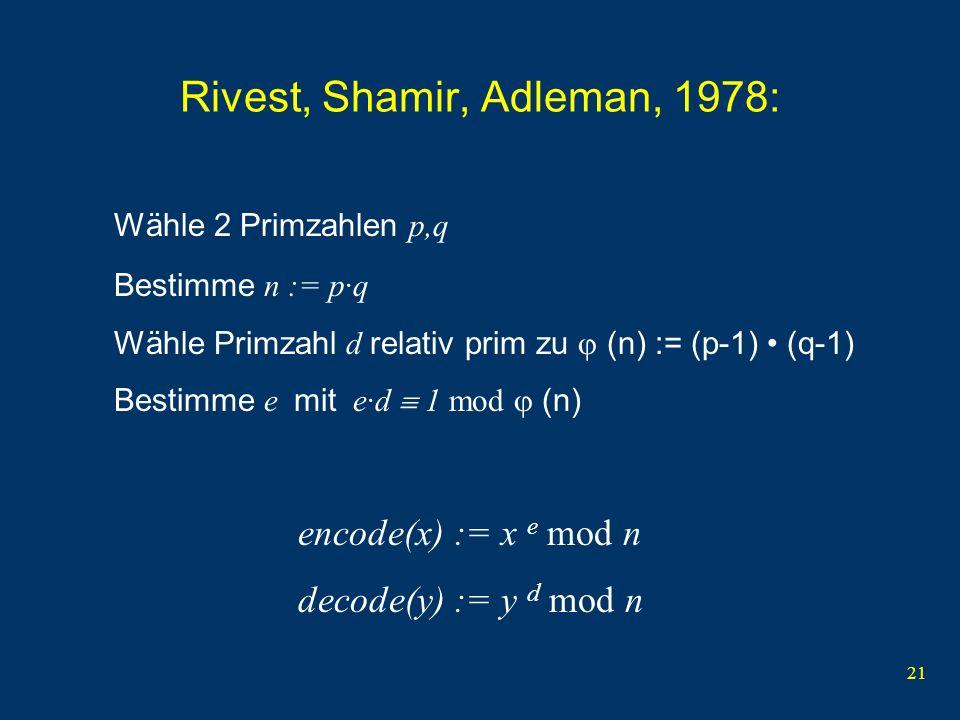 Rivest, Shamir, Adleman, 1978: