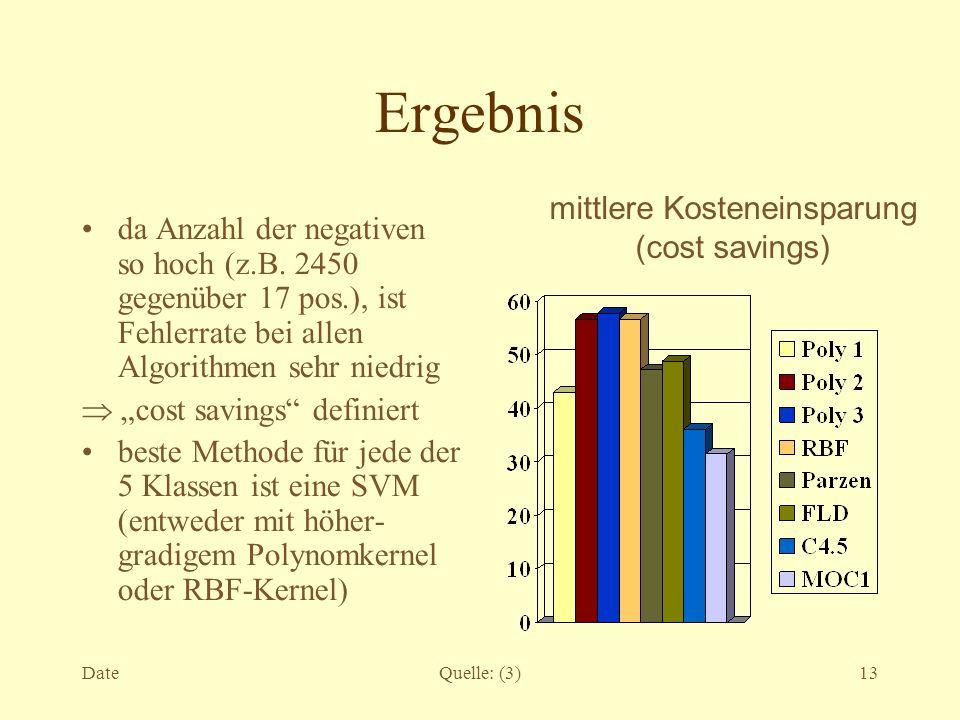 mittlere Kosteneinsparung