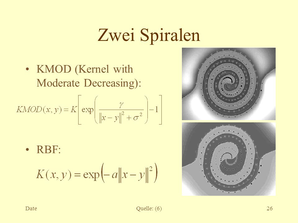 Zwei Spiralen KMOD (Kernel with Moderate Decreasing): RBF: Date