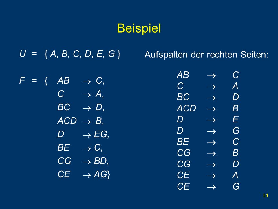 Beispiel U = { A, B, C, D, E, G } Aufspalten der rechten Seiten: