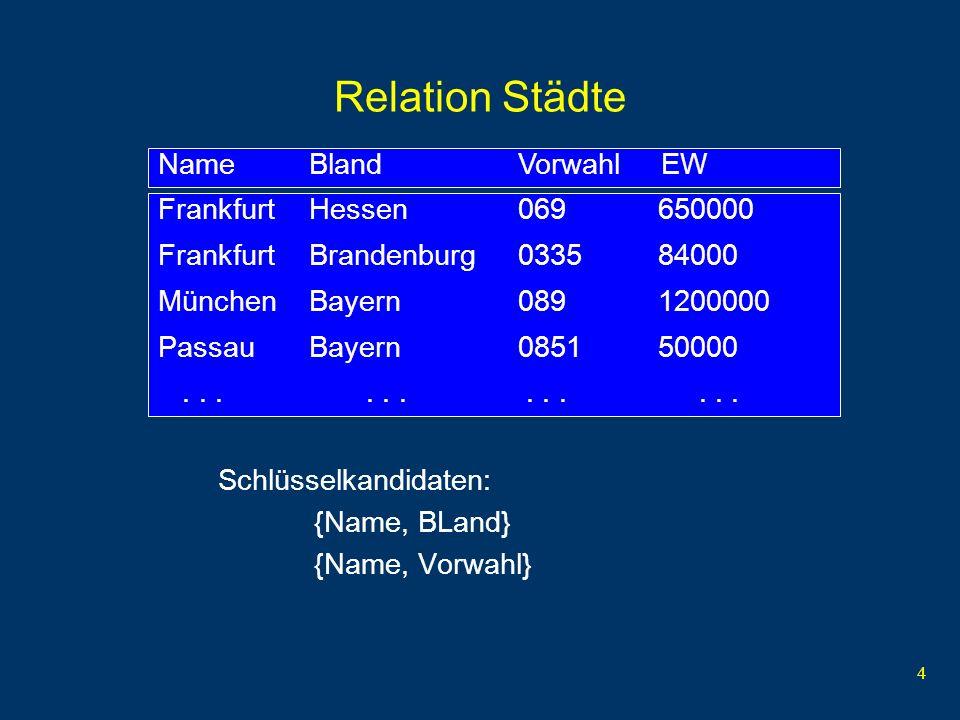 Relation Städte Name Bland Vorwahl EW Frankfurt Hessen 069 650000