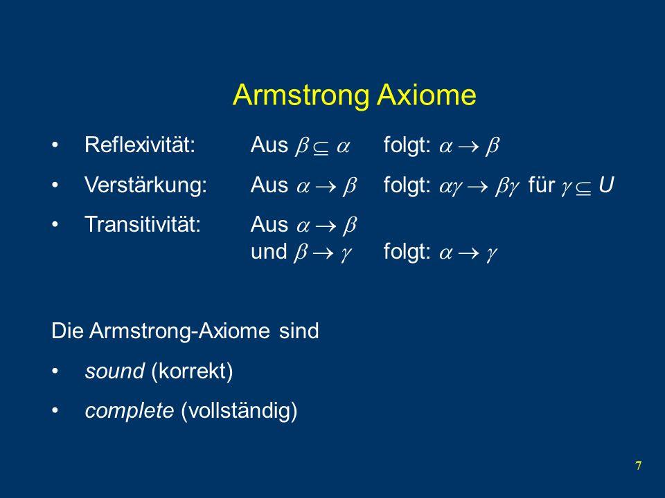 Armstrong Axiome Reflexivität: Aus    folgt:   