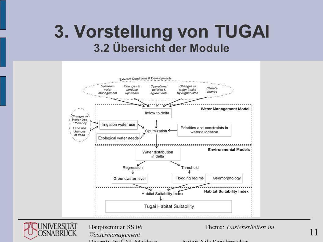 3. Vorstellung von TUGAI 3.2 Übersicht der Module