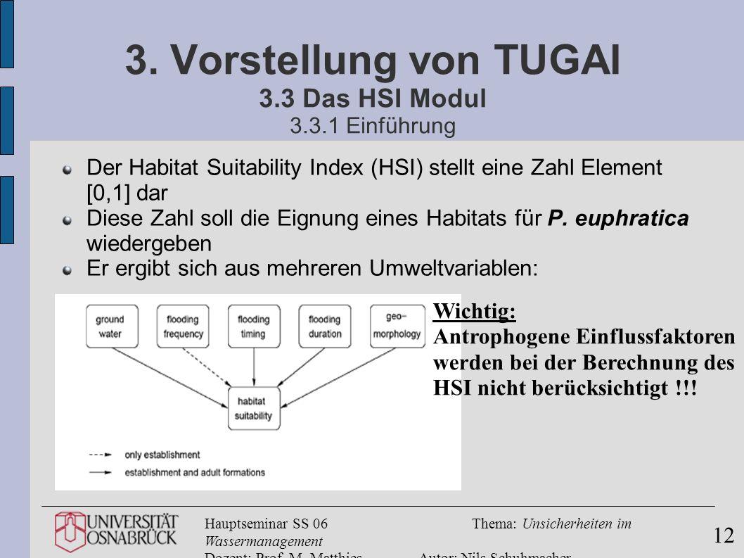 3. Vorstellung von TUGAI 3.3 Das HSI Modul 3.3.1 Einführung