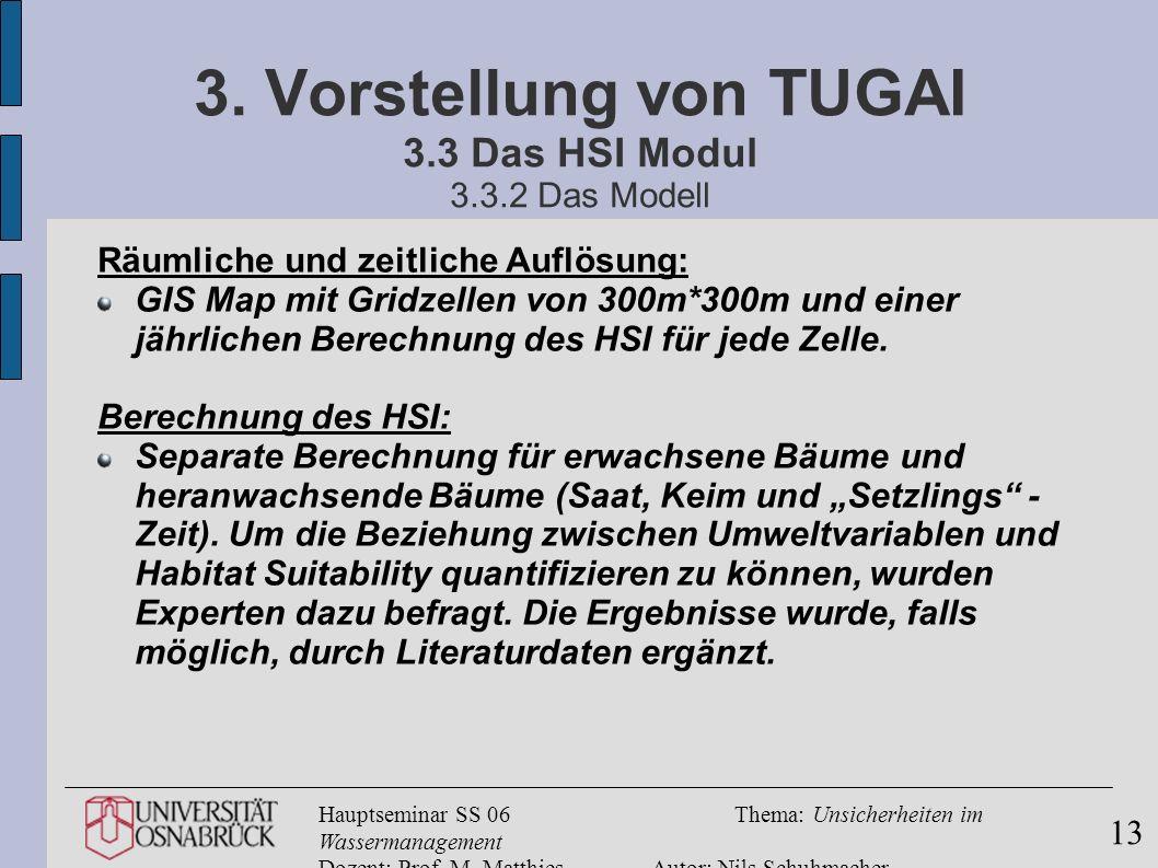 3. Vorstellung von TUGAI 3.3 Das HSI Modul 3.3.2 Das Modell
