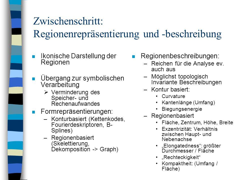 Zwischenschritt: Regionenrepräsentierung und -beschreibung
