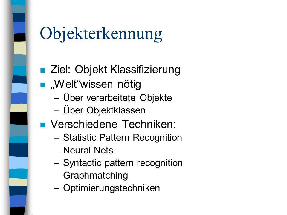 """Objekterkennung Ziel: Objekt Klassifizierung """"Welt wissen nötig"""