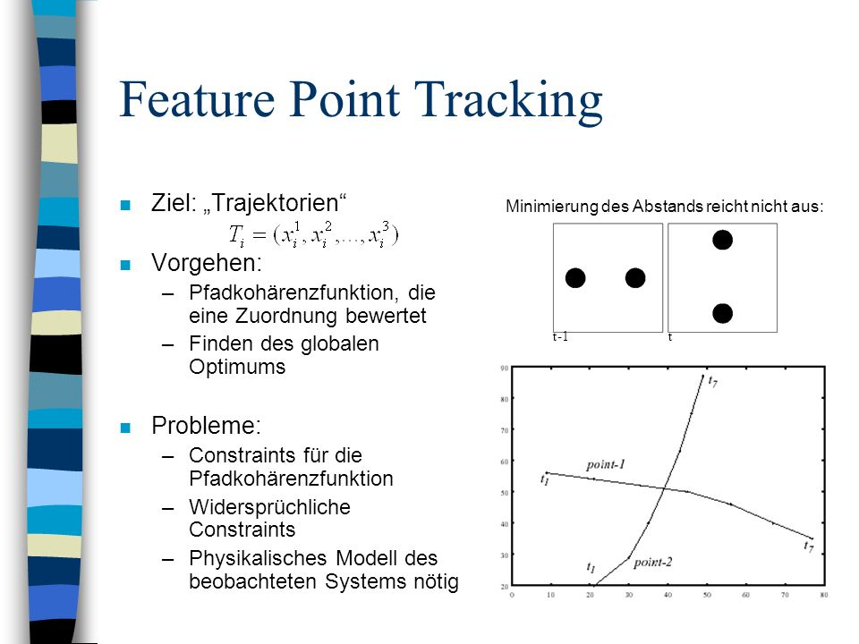 Feature Point Tracking