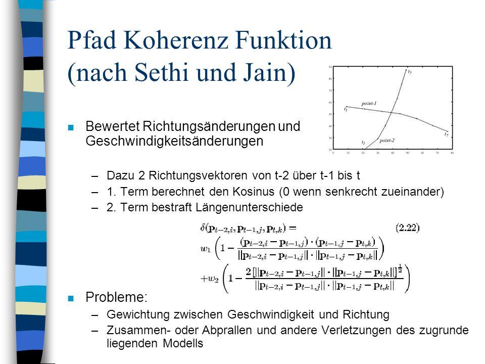 Pfad Koherenz Funktion (nach Sethi und Jain)