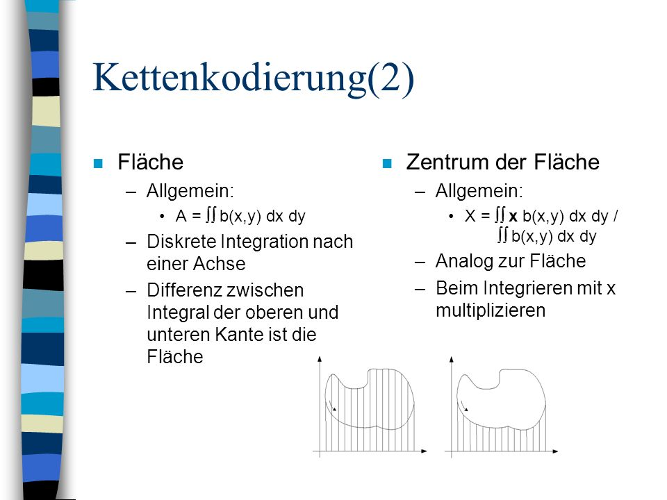 Kettenkodierung(2) Fläche Zentrum der Fläche Allgemein: