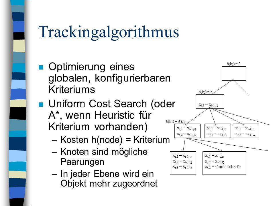 Trackingalgorithmus Optimierung eines globalen, konfigurierbaren Kriteriums. Uniform Cost Search (oder A*, wenn Heuristic für Kriterium vorhanden)