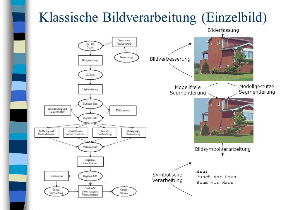 Klassische Bildverarbeitung (Einzelbild)
