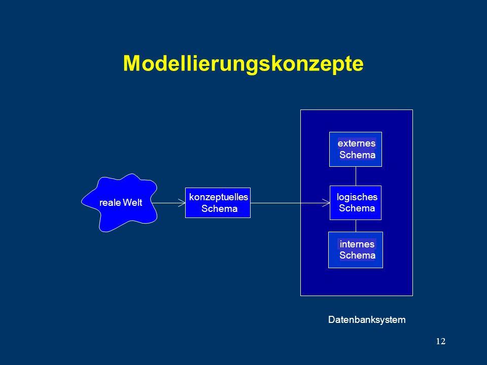 Modellierungskonzepte