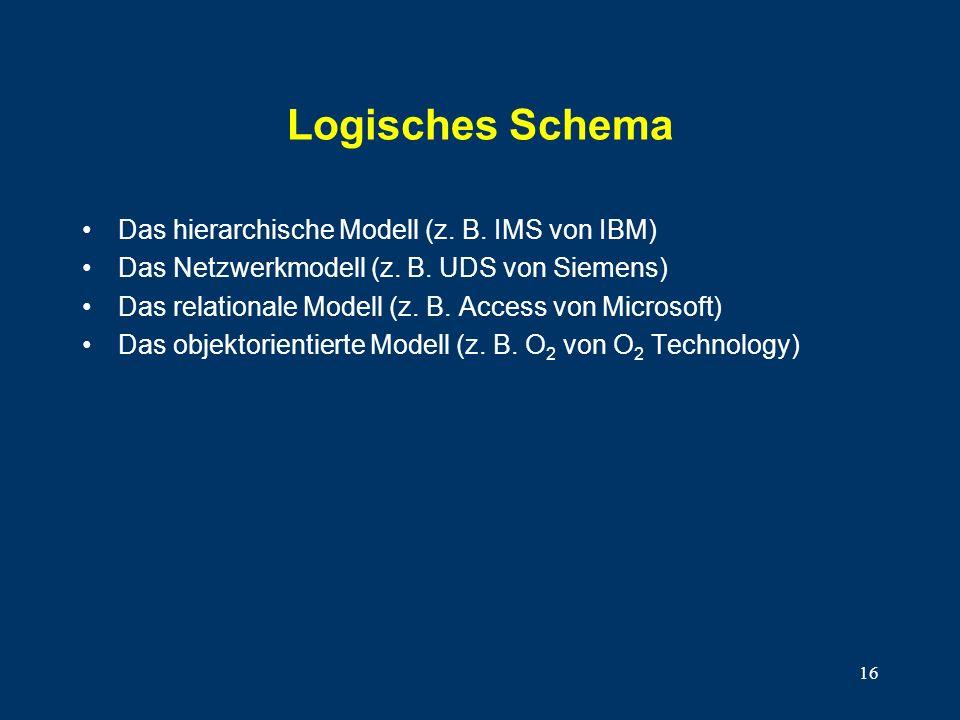 Logisches Schema Das hierarchische Modell (z. B. IMS von IBM)