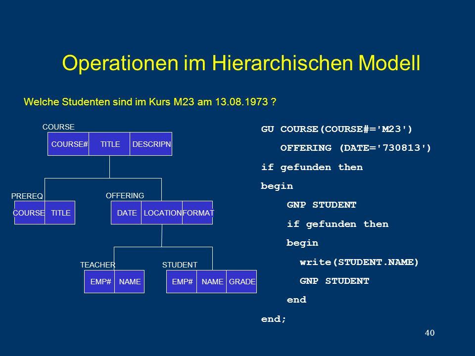 Operationen im Hierarchischen Modell