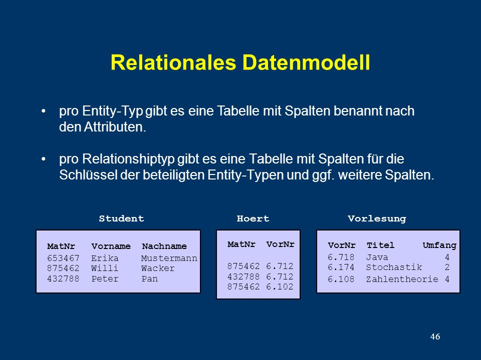Relationales Datenmodell