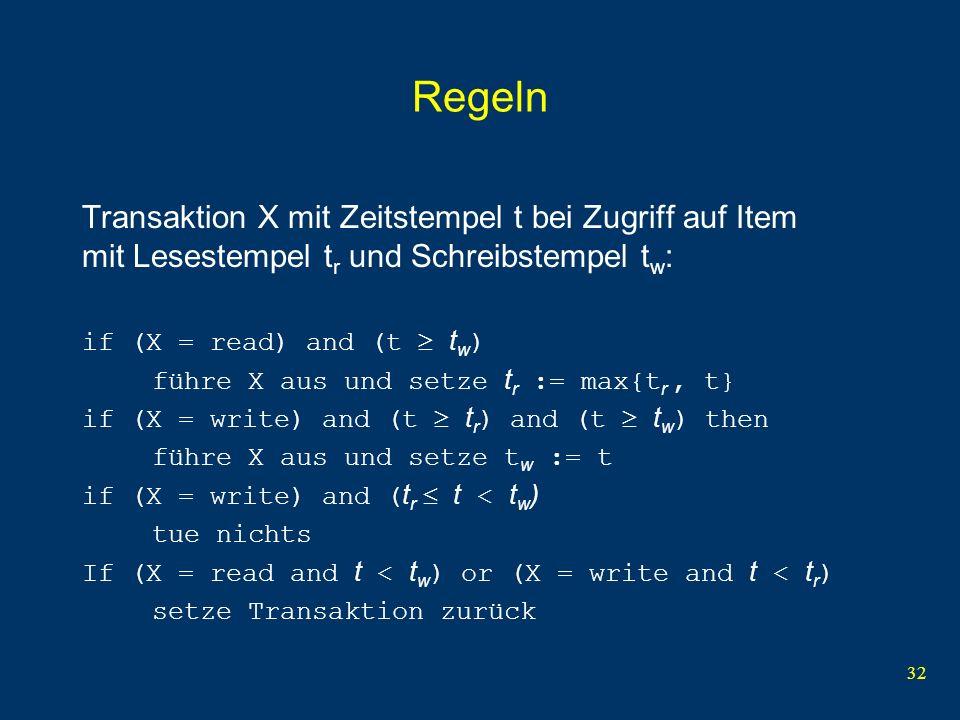 Regeln Transaktion X mit Zeitstempel t bei Zugriff auf Item mit Lesestempel tr und Schreibstempel tw:
