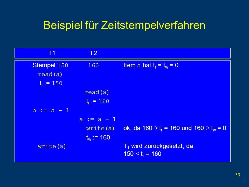 Beispiel für Zeitstempelverfahren