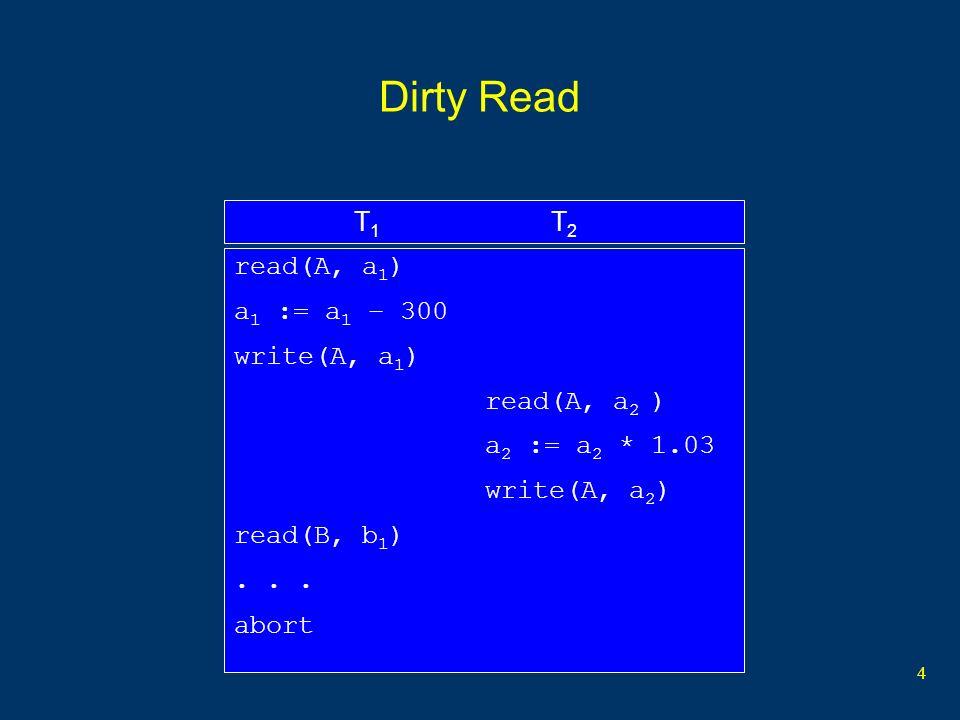 Dirty Read T1 T2 read(A, a1) a1 := a1 – 300 write(A, a1) read(A, a2 )