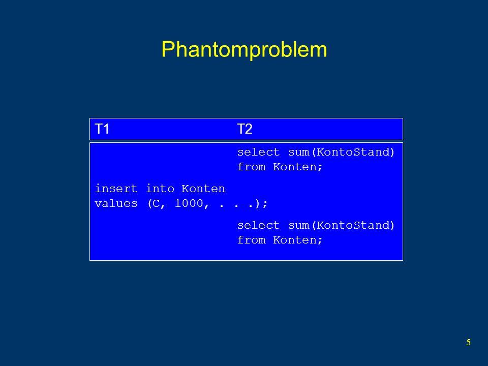 Phantomproblem T1 T2 select sum(KontoStand) from Konten;