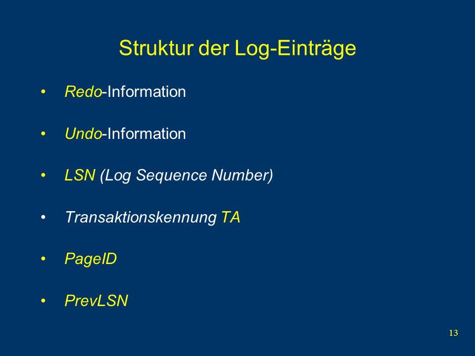 Struktur der Log-Einträge