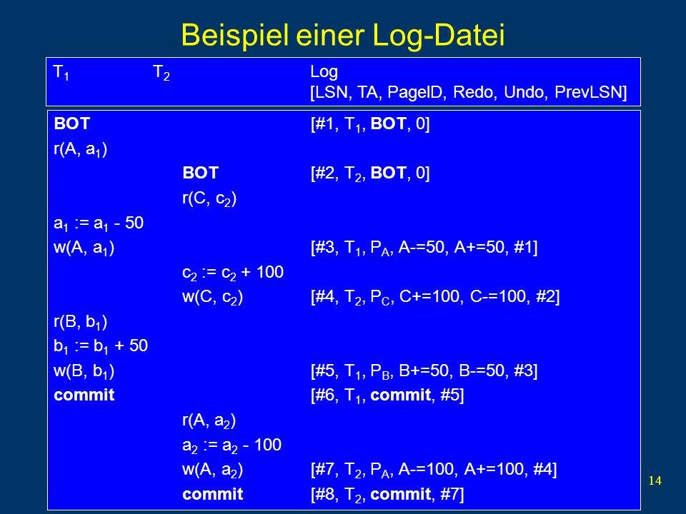 Beispiel einer Log-Datei