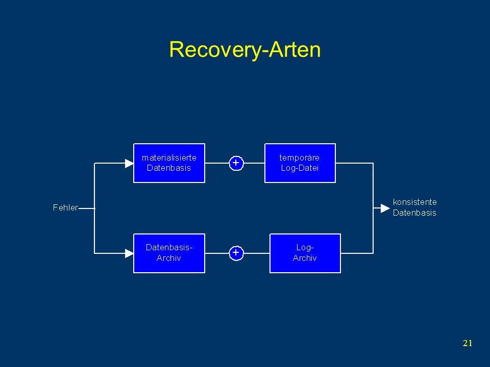Recovery-Arten