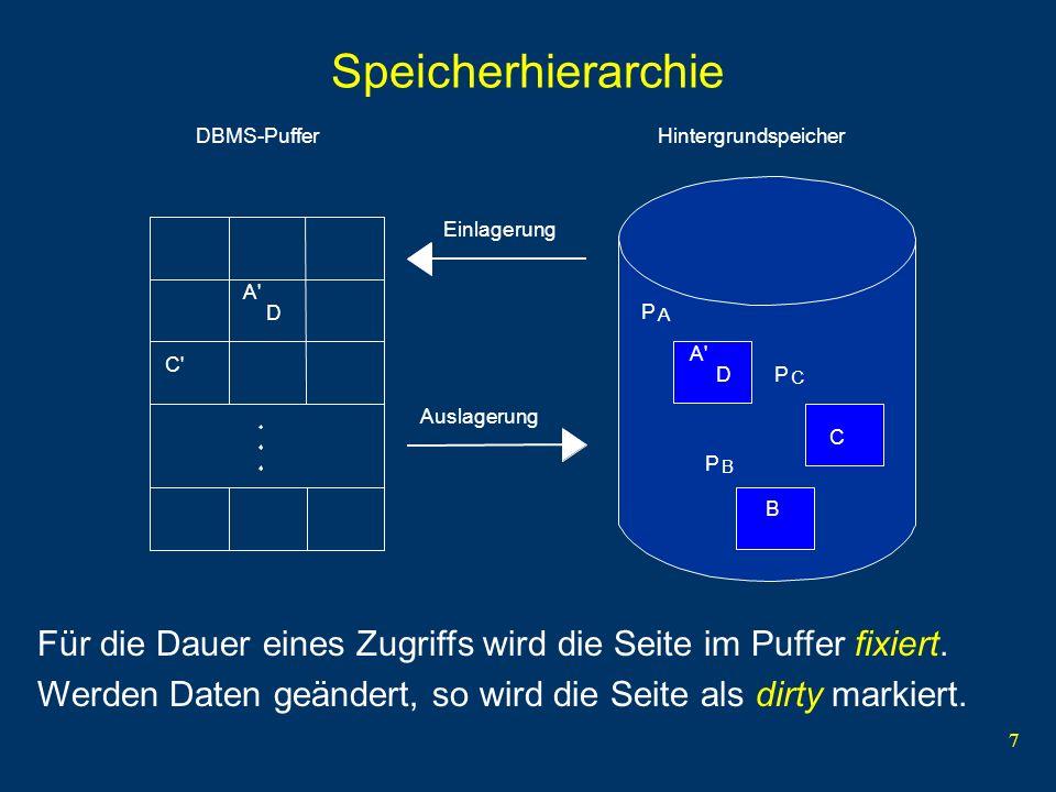 Speicherhierarchie A D. C C. B. P. A. Einlagerung. Auslagerung. Hintergrundspeicher. DBMS-Puffer.