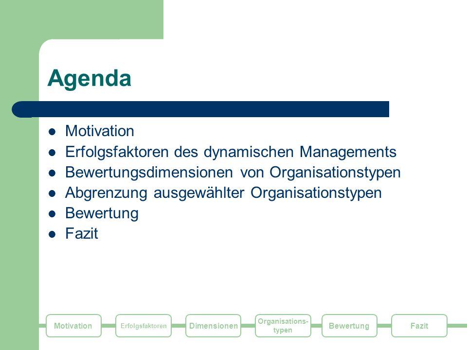 Agenda Motivation Erfolgsfaktoren des dynamischen Managements