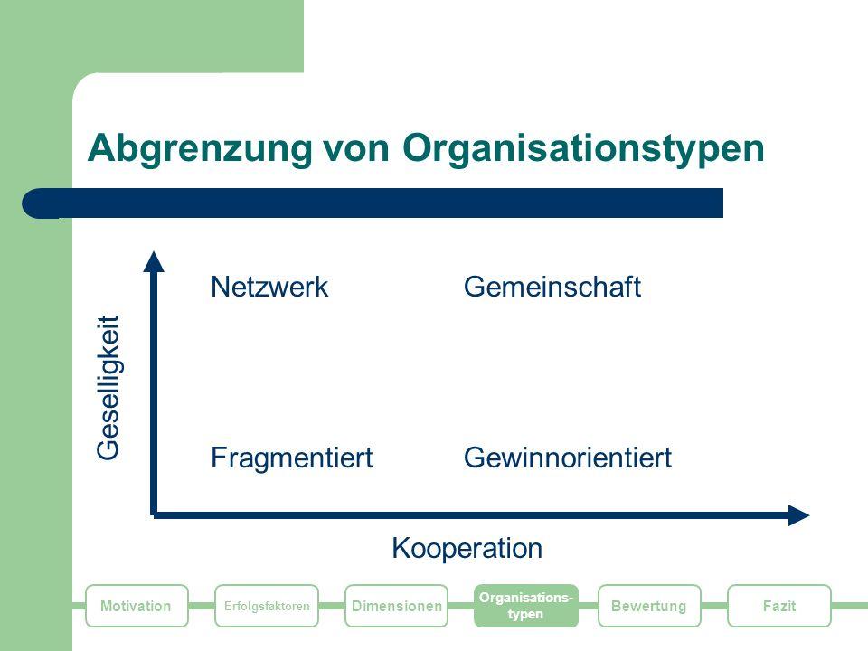 Abgrenzung von Organisationstypen