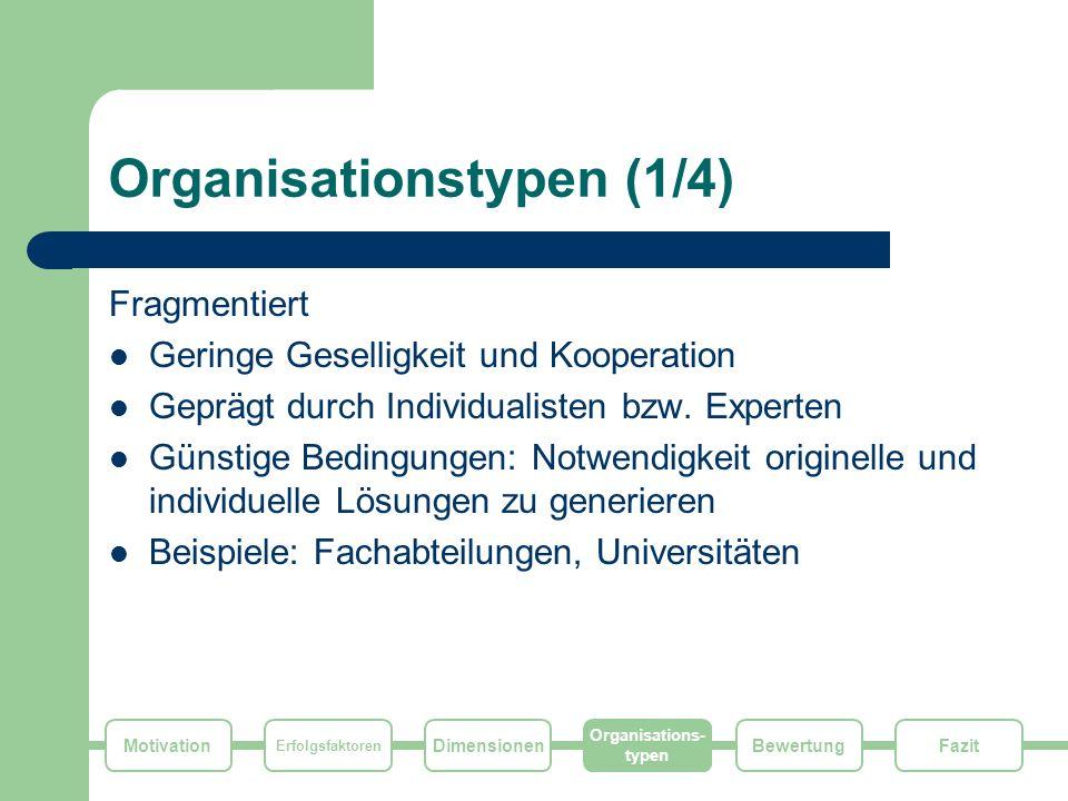 Organisationstypen (1/4)