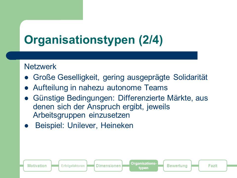 Organisationstypen (2/4)