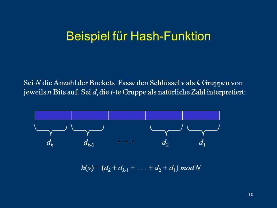 Beispiel für Hash-Funktion