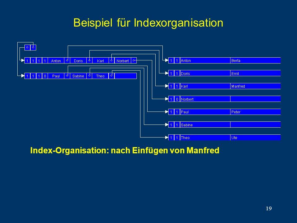 Beispiel für Indexorganisation
