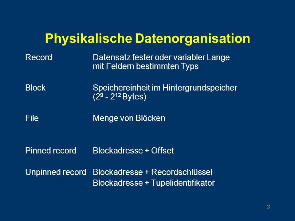 Physikalische Datenorganisation