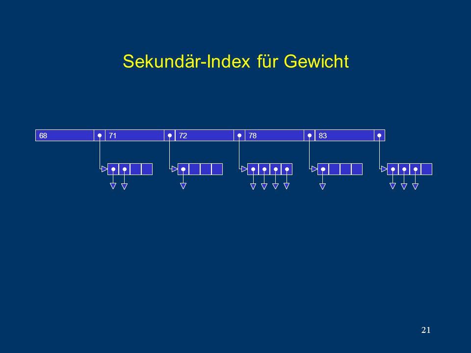 Sekundär-Index für Gewicht