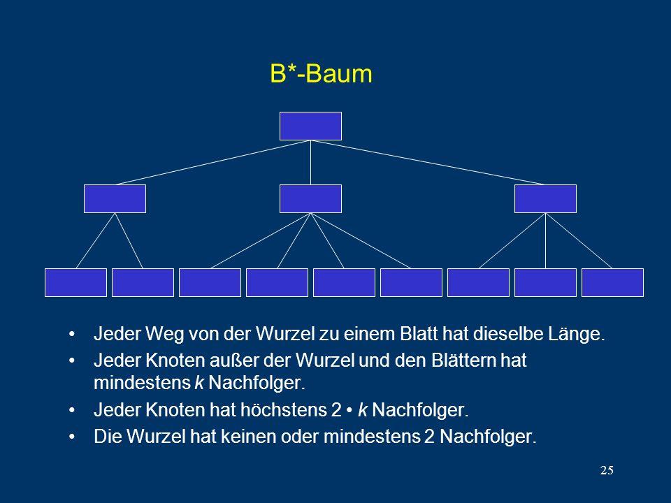B*-Baum Jeder Weg von der Wurzel zu einem Blatt hat dieselbe Länge.
