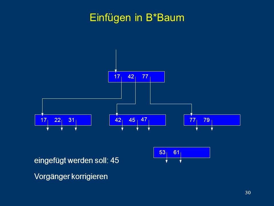 Einfügen in B*Baum eingefügt werden soll: 45 Vorgänger korrigieren 31