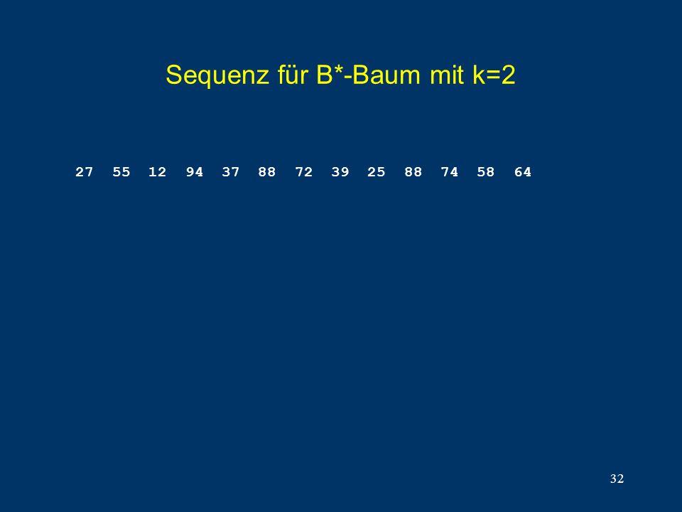 Sequenz für B*-Baum mit k=2