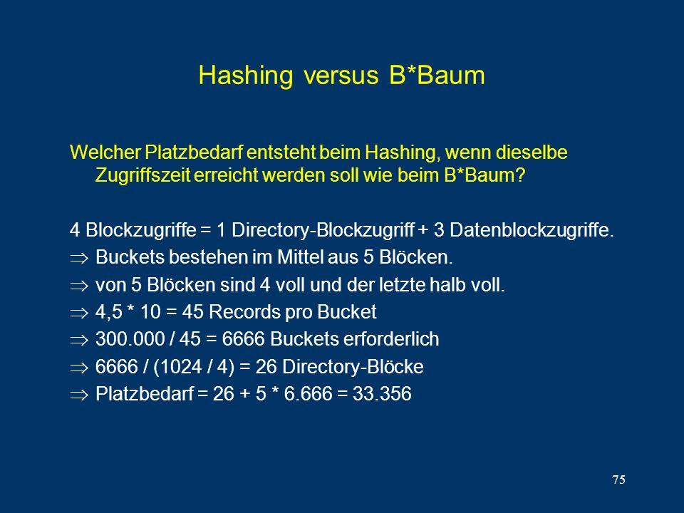 Hashing versus B*Baum Welcher Platzbedarf entsteht beim Hashing, wenn dieselbe Zugriffszeit erreicht werden soll wie beim B*Baum