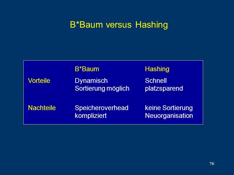B*Baum versus Hashing B*Baum Hashing