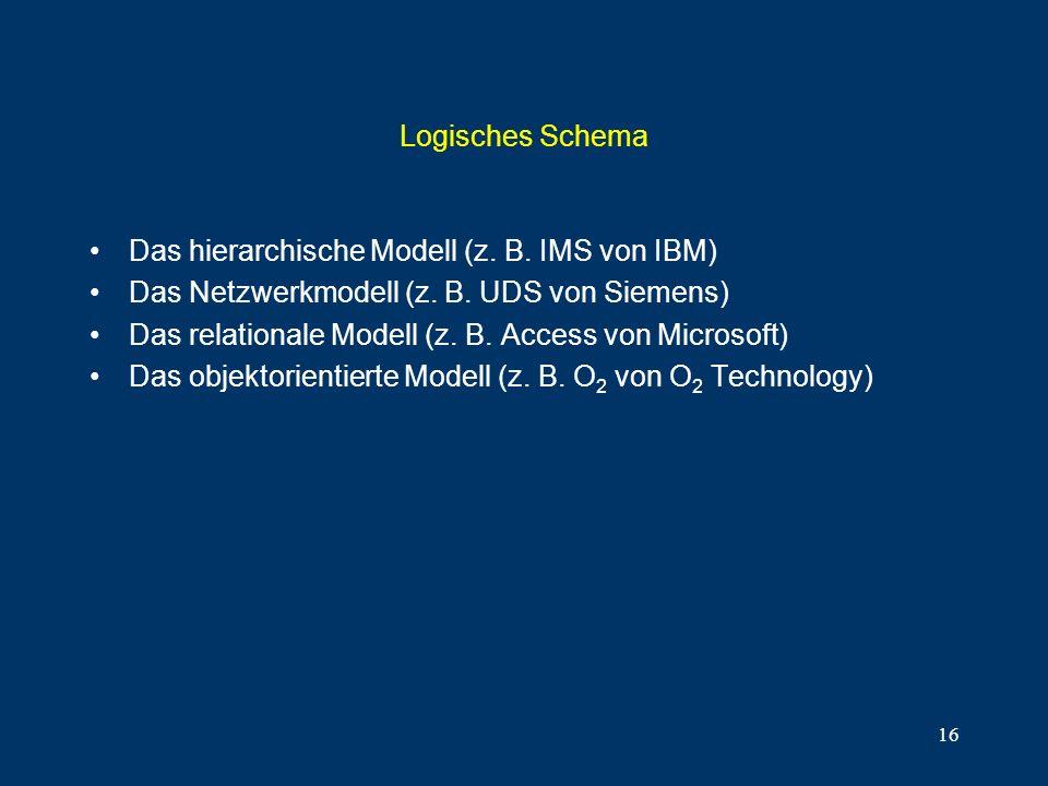 Logisches Schema Das hierarchische Modell (z. B. IMS von IBM) Das Netzwerkmodell (z. B. UDS von Siemens)