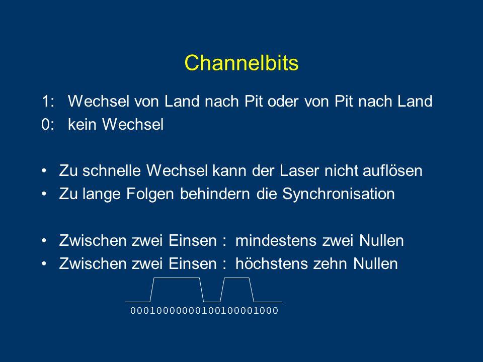 Channelbits 1: Wechsel von Land nach Pit oder von Pit nach Land